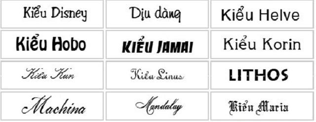 Phông chữ Tiếng Việt và các lỗi thường gặp